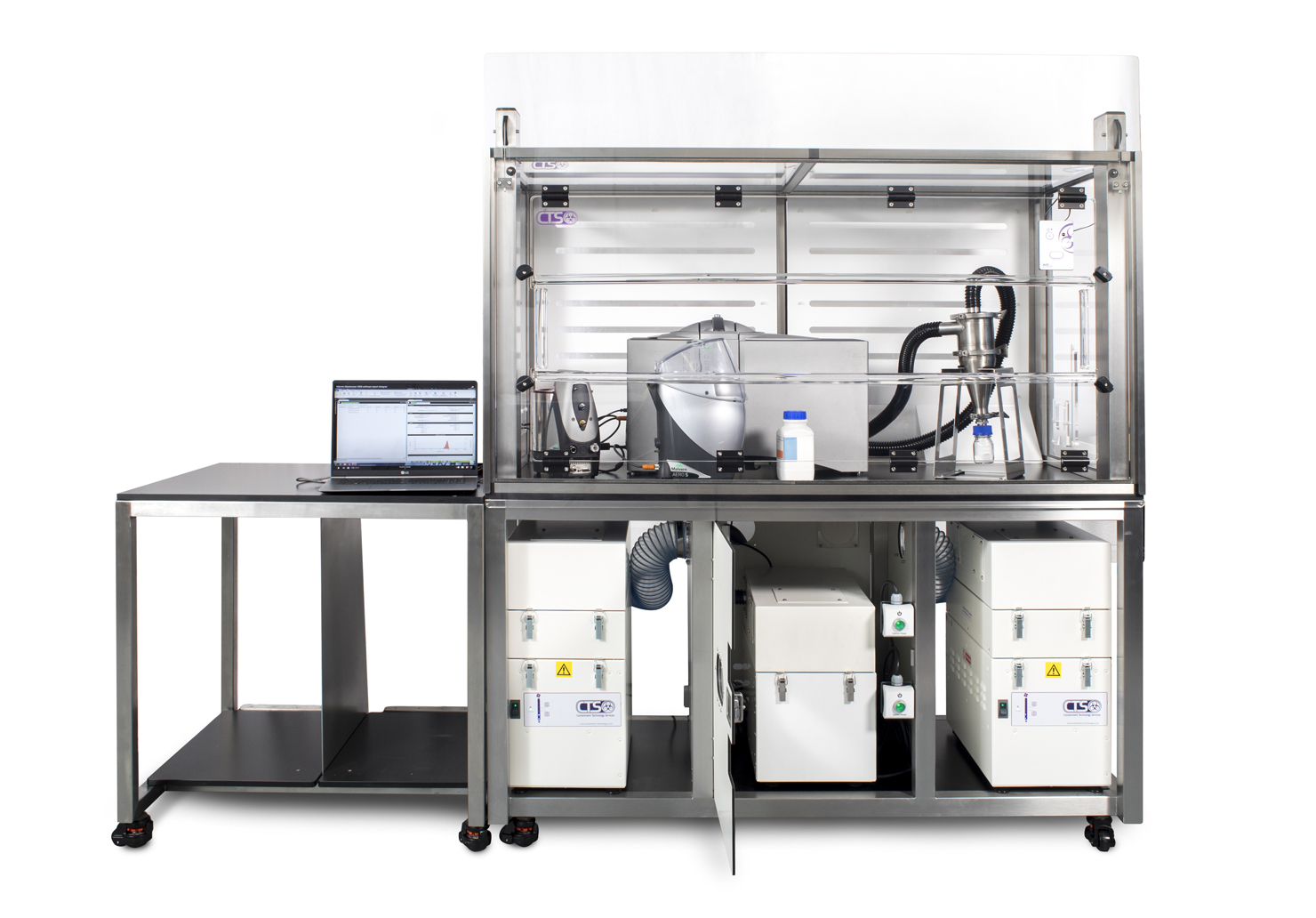 Mastersizer 3000 Particle size Testing of Potent Powders